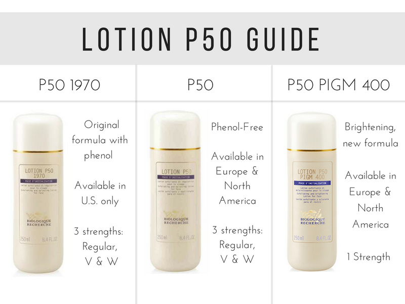 Biologique Recherche Lotion P50v Everything You Need To Know Sepispa